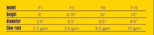 mr-funnel chart
